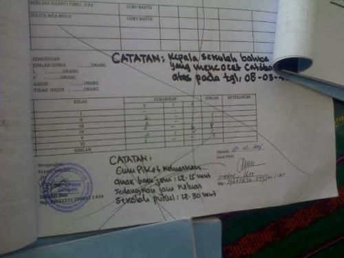 inilah dokumen yang dijadikan dasar Kasek Oenaek melaporkan tiga guru ke Kadis PKPO dan Bupati Malaka.